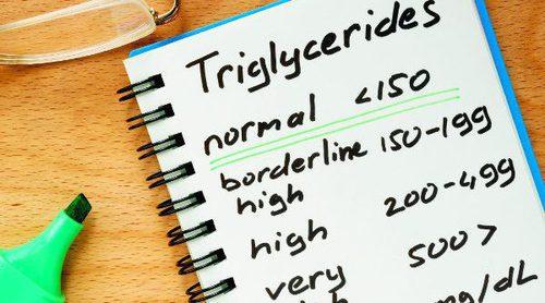 Síntomas de que tienes los triglicéridos altos